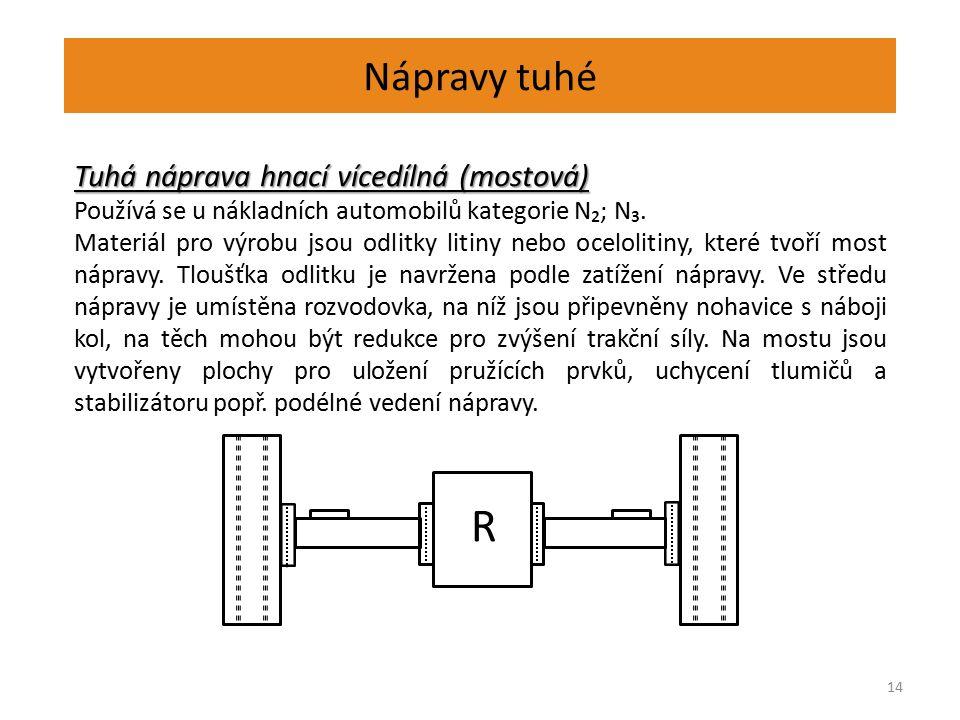Nápravy tuhé 14 Tuhá náprava hnací vícedílná (mostová) Používá se u nákladních automobilů kategorie N₂; N₃. Materiál pro výrobu jsou odlitky litiny ne
