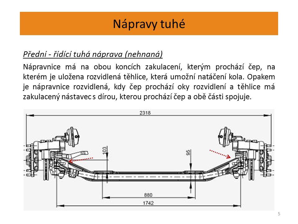 Nápravy tuhé 5 Přední - řídící tuhá náprava (nehnaná) Nápravnice má na obou koncích zakulacení, kterým prochází čep, na kterém je uložena rozvidlená těhlice, která umožní natáčení kola.