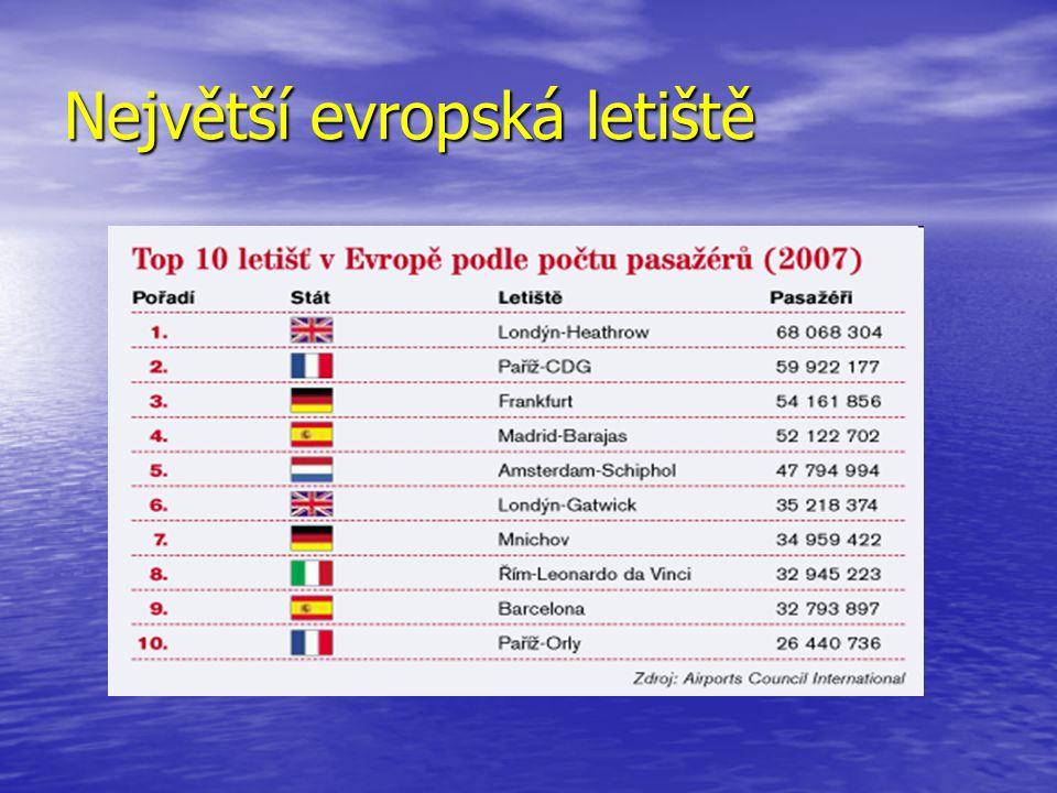 Největší evropská letiště