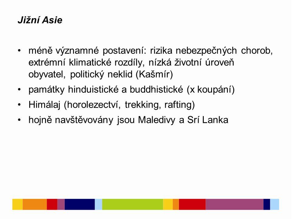 Jižní Asie méně významné postavení: rizika nebezpečných chorob, extrémní klimatické rozdíly, nízká životní úroveň obyvatel, politický neklid (Kašmír) památky hinduistické a buddhistické (x koupání) Himálaj (horolezectví, trekking, rafting) hojně navštěvovány jsou Maledivy a Srí Lanka