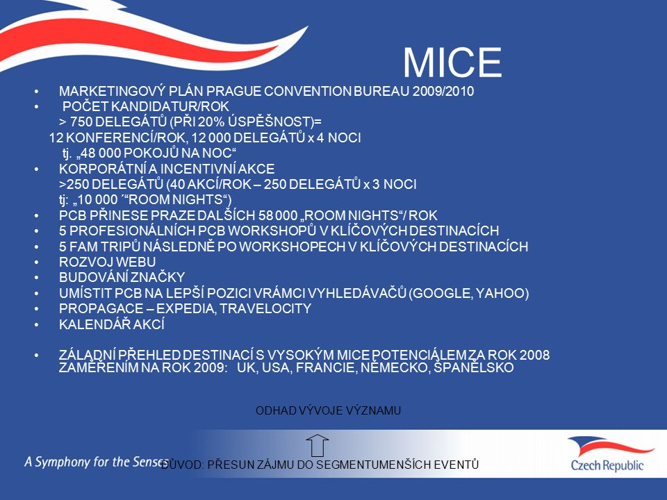 MICE MARKETINGOVÝ PLÁN PRAGUE CONVENTION BUREAU 2009/2010 POČET KANDIDATUR/ROK > 750 DELEGÁTŮ (PŘI 20% ÚSPĚŠNOST)= 12 KONFERENCÍ/ROK, 12 000 DELEGÁTŮ x 4 NOCI tj.