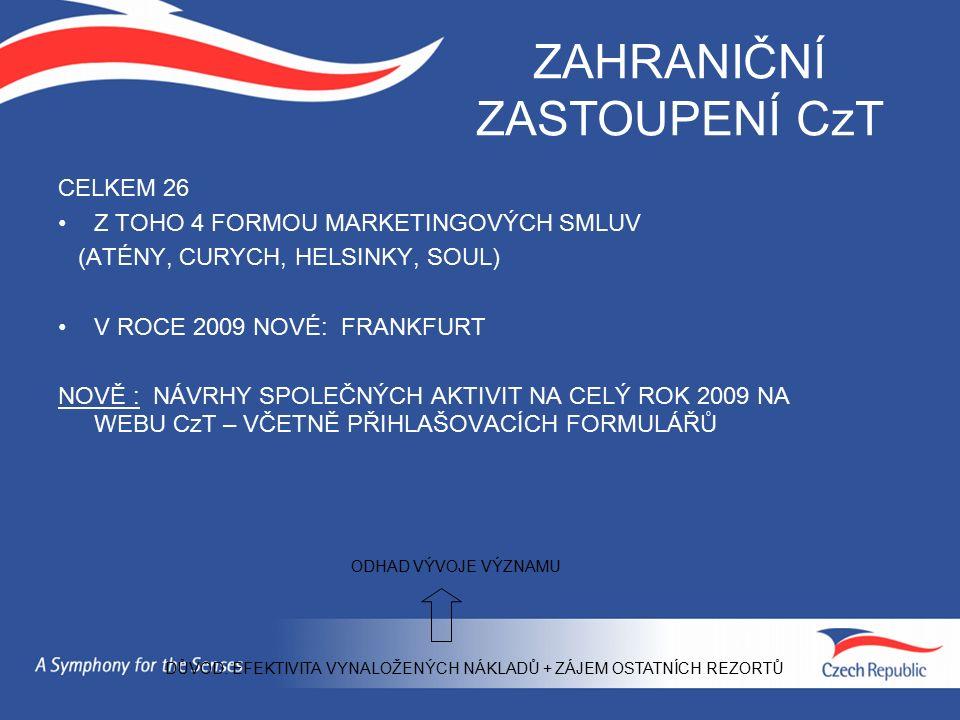ČESKÁ REPUBLIKA V ROCE 2009 CZECH REPUBLIC …STUNNIGLY DIFFERENT THE JOURNEY, NOT A MERE DESTINATION JE TO CESTA, NE POUHÝ CÍL