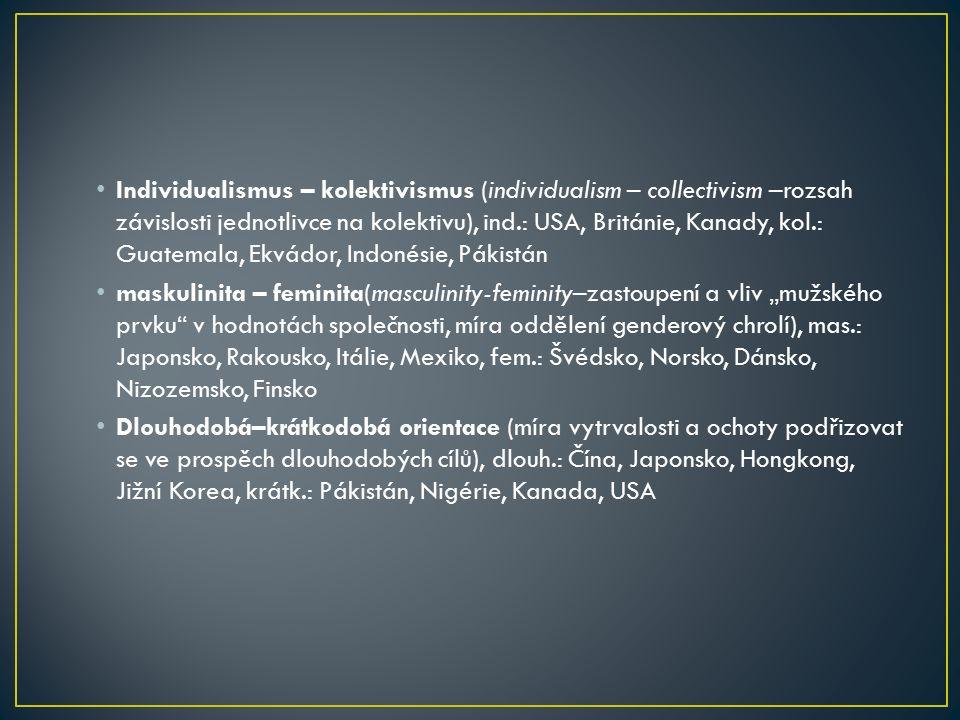 """Individualismus – kolektivismus (individualism – collectivism –rozsah závislosti jednotlivce na kolektivu), ind.: USA, Británie, Kanady, kol.: Guatemala, Ekvádor, Indonésie, Pákistán maskulinita – feminita(masculinity-feminity–zastoupení a vliv """"mužského prvku v hodnotách společnosti, míra oddělení genderový chrolí), mas.: Japonsko, Rakousko, Itálie, Mexiko, fem.: Švédsko, Norsko, Dánsko, Nizozemsko, Finsko Dlouhodobá–krátkodobá orientace (míra vytrvalosti a ochoty podřizovat se ve prospěch dlouhodobých cílů), dlouh.: Čína, Japonsko, Hongkong, Jižní Korea, krátk.: Pákistán, Nigérie, Kanada, USA"""