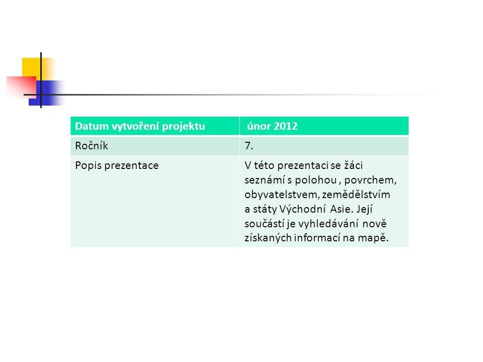 Datum vytvoření projektu únor 2012 Ročník7. Popis prezentaceV této prezentaci se žáci seznámí s polohou, povrchem, obyvatelstvem, zemědělstvím a státy