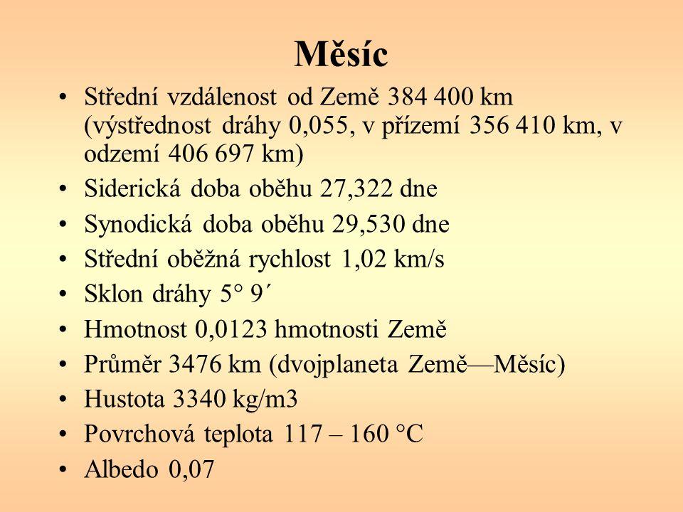 Měsíc Střední vzdálenost od Země 384 400 km (výstřednost dráhy 0,055, v přízemí 356 410 km, v odzemí 406 697 km) Siderická doba oběhu 27,322 dne Synodická doba oběhu 29,530 dne Střední oběžná rychlost 1,02 km/s Sklon dráhy 5° 9´ Hmotnost 0,0123 hmotnosti Země Průměr 3476 km (dvojplaneta Země—Měsíc) Hustota 3340 kg/m3 Povrchová teplota 117 – 160 °C Albedo 0,07