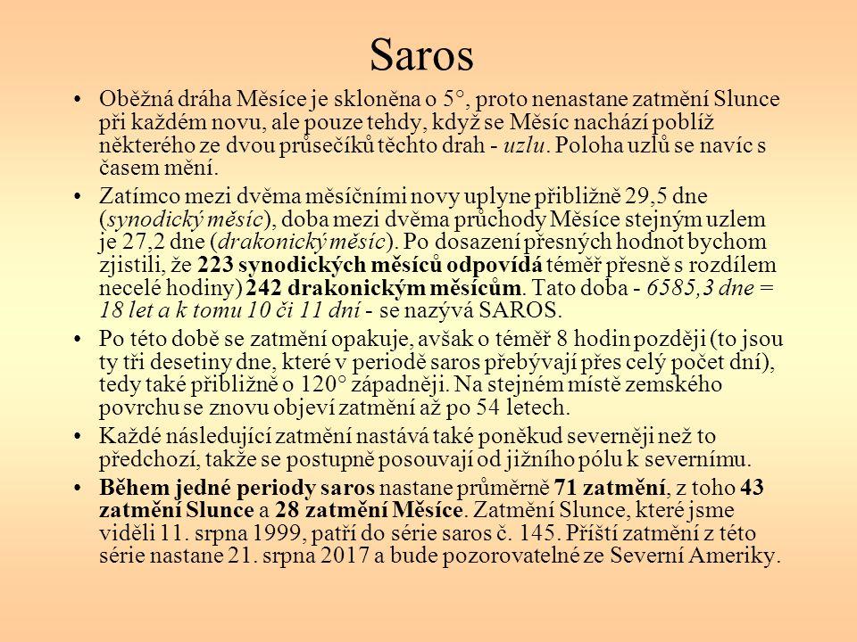Saros Oběžná dráha Měsíce je skloněna o 5°, proto nenastane zatmění Slunce při každém novu, ale pouze tehdy, když se Měsíc nachází poblíž některého ze dvou průsečíků těchto drah - uzlu.