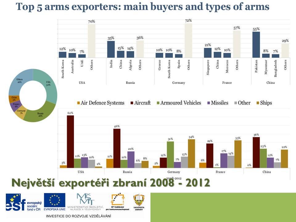 Největší exportéři zbraní 2008 - 2012