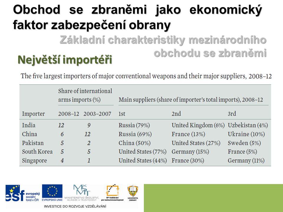 Obchod se zbraněmi jako ekonomický faktor zabezpečení obrany Základní charakteristiky mezinárodního obchodu se zbraněmi Největší importéři