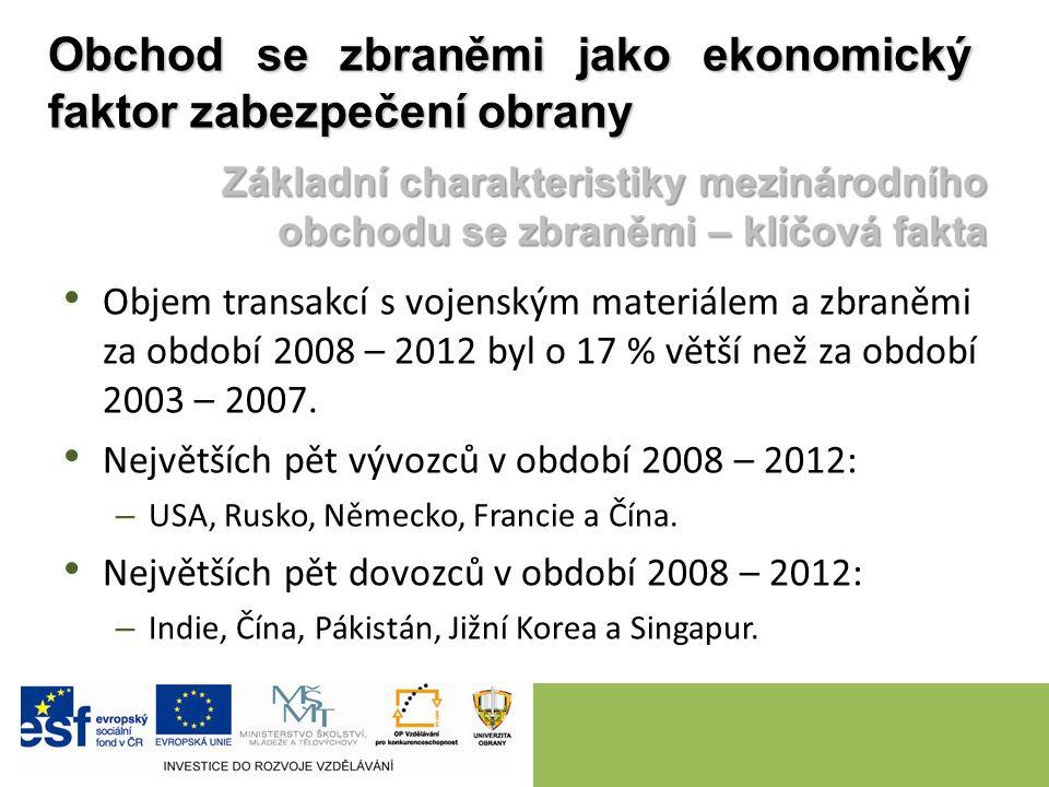 Objem transakcí s vojenským materiálem a zbraněmi za období 2008 – 2012 byl o 17 % větší než za období 2003 – 2007.