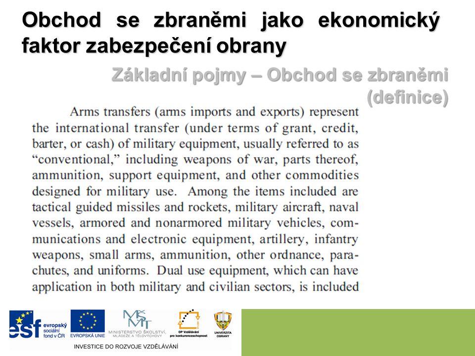 Obchod se zbraněmi jako ekonomický faktor zabezpečení obrany Základní pojmy – Obchod se zbraněmi (definice) Report of The Arms Control and Disarmament Agency - World Military Expenditures and Arms Transfers 1999 – 2000 (str.