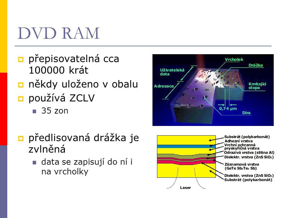 DVD RAM  přepisovatelná cca 100000 krát  někdy uloženo v obalu  používá ZCLV 35 zon  předlisovaná drážka je zvlněná data se zapisují do ní i na vrcholky