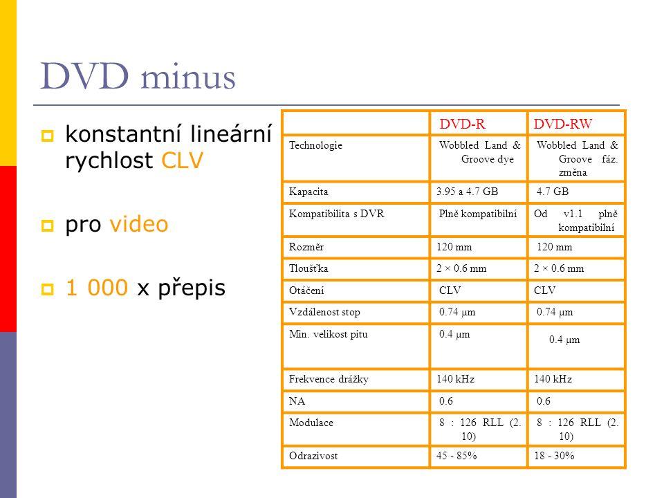 DVD plus  konstantní úhlovou rychlostí CAV i CLV  pro data  1 000 x přepis  není nutné uzavírat  jsou i dvouvrstvé  srovnání formátů srovnání formátů