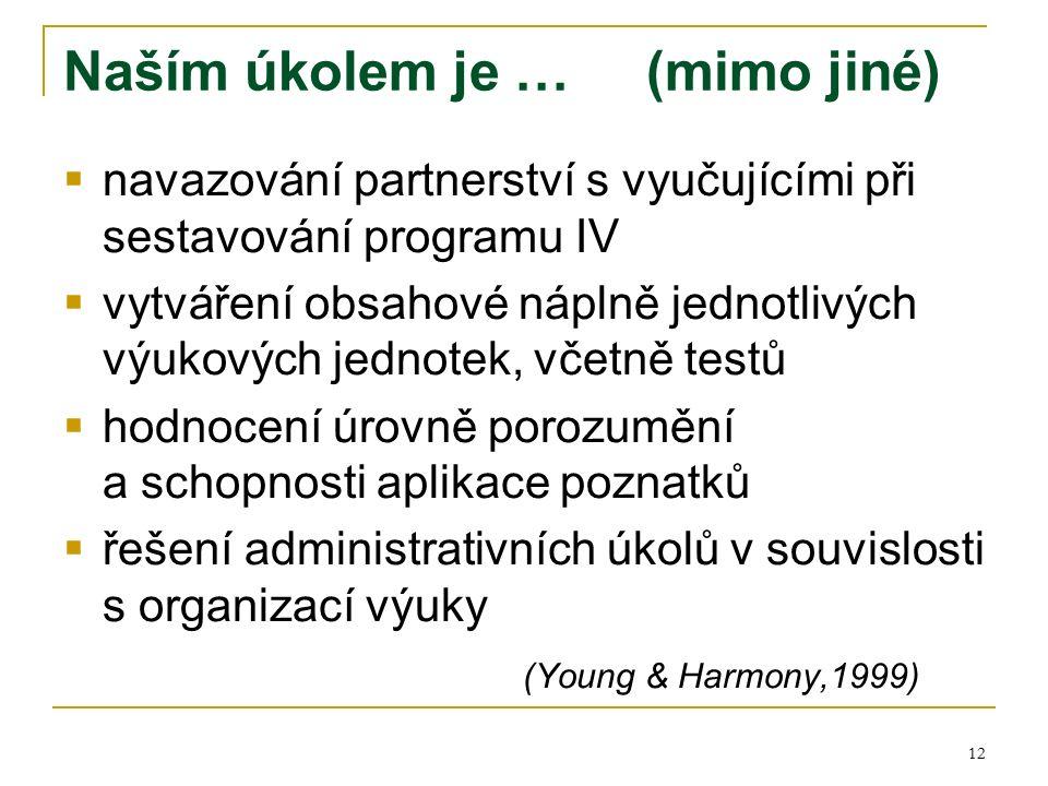12 Naším úkolem je … (mimo jiné)  navazování partnerství s vyučujícími při sestavování programu IV  vytváření obsahové náplně jednotlivých výukových jednotek, včetně testů  hodnocení úrovně porozumění a schopnosti aplikace poznatků  řešení administrativních úkolů v souvislosti s organizací výuky (Young & Harmony,1999)