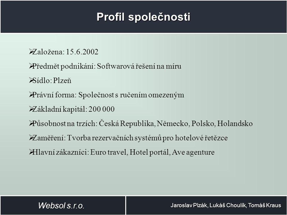 Poslání Jaroslav Plzák, Lukáš Choulík, Tomáš Kraus Cílem společnosti je zaplnit mezeru na trhu v oblasti rezervačního software pro hotelové řetězce.