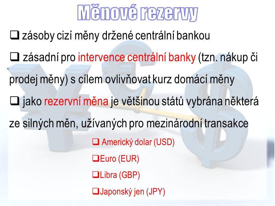  zásoby cizí měny držené centrální bankou  zásadní pro intervence centrální banky (tzn.