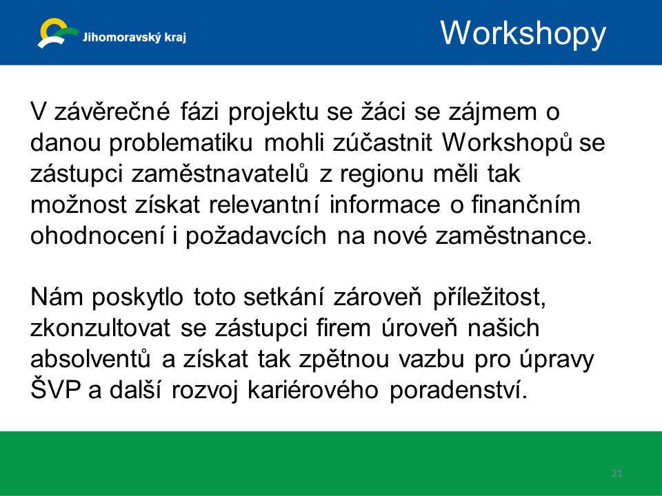 21 Workshopy V závěrečné fázi projektu se žáci se zájmem o danou problematiku mohli zúčastnit Workshopů se zástupci zaměstnavatelů z regionu měli tak možnost získat relevantní informace o finančním ohodnocení i požadavcích na nové zaměstnance.