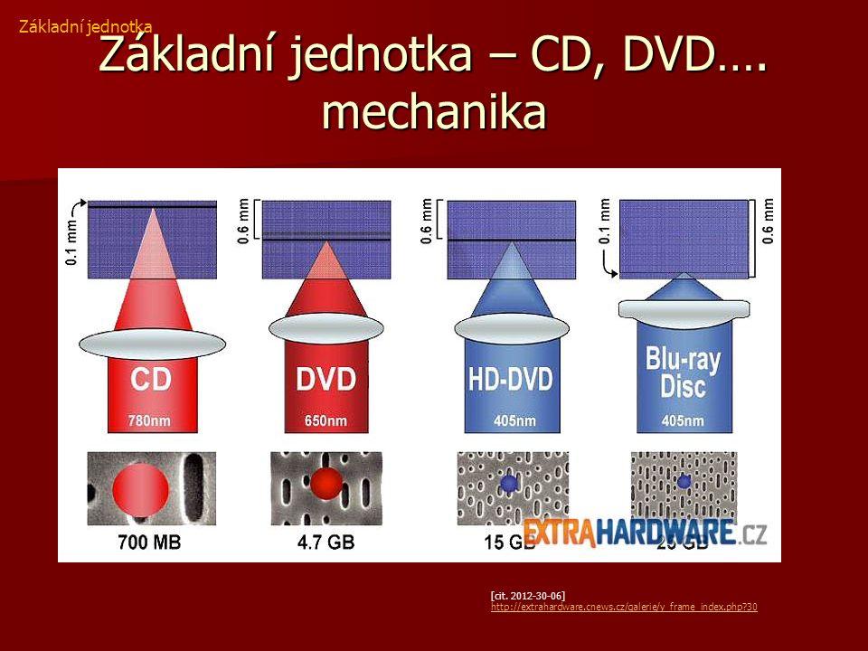 Základní jednotka – CD, DVD…. mechanika Základní jednotka [cit. 2012-30-06] http://extrahardware.cnews.cz/galerie/y_frame_index.php?30