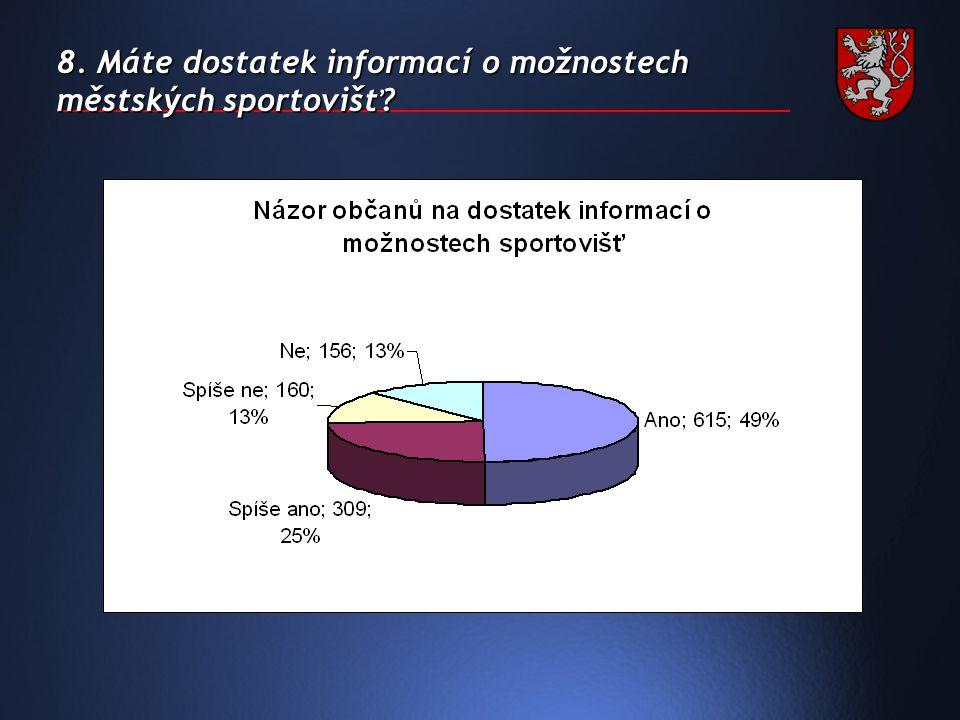 8. Máte dostatek informací o možnostech městských sportovišť