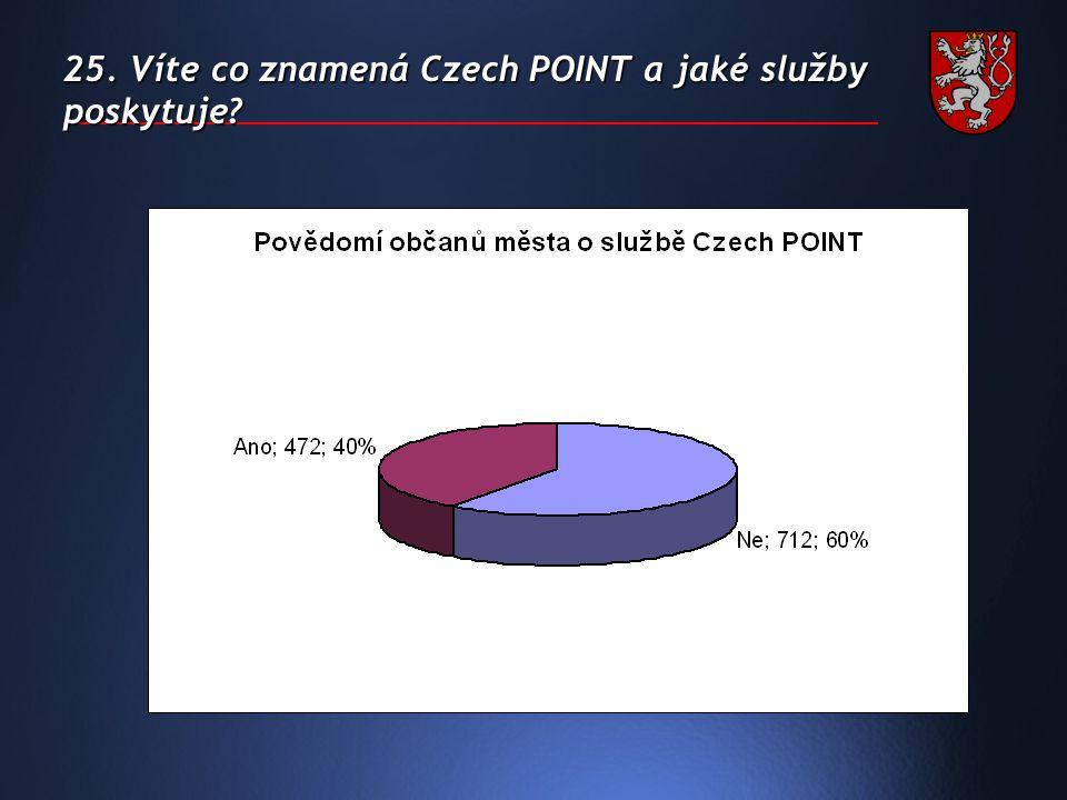 25. Víte co znamená Czech POINT a jaké služby poskytuje