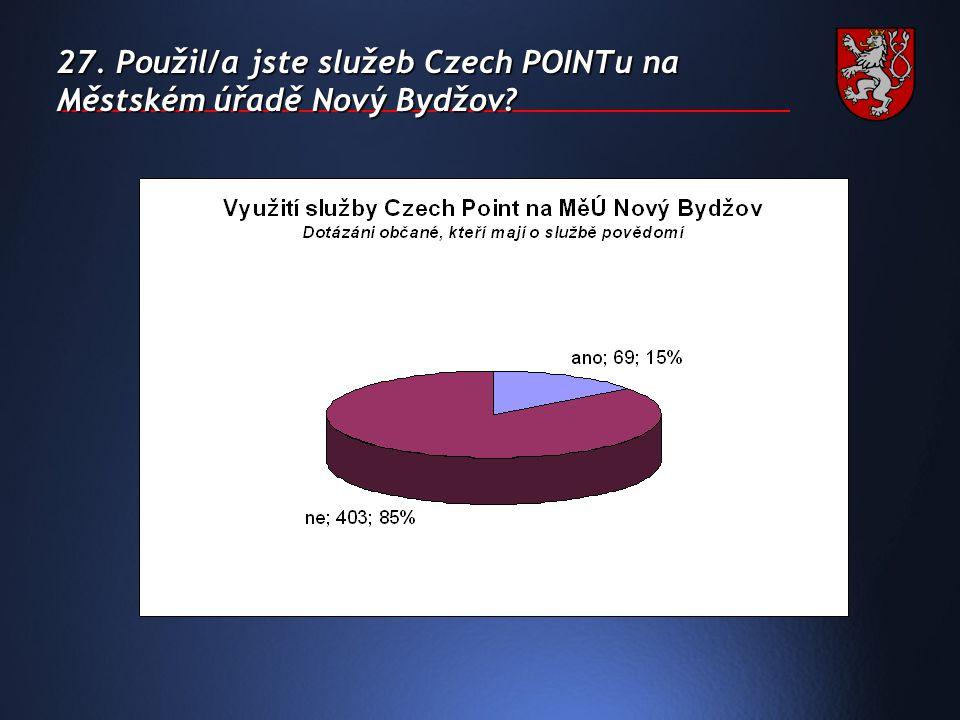 27. Použil/a jste služeb Czech POINTu na Městském úřadě Nový Bydžov