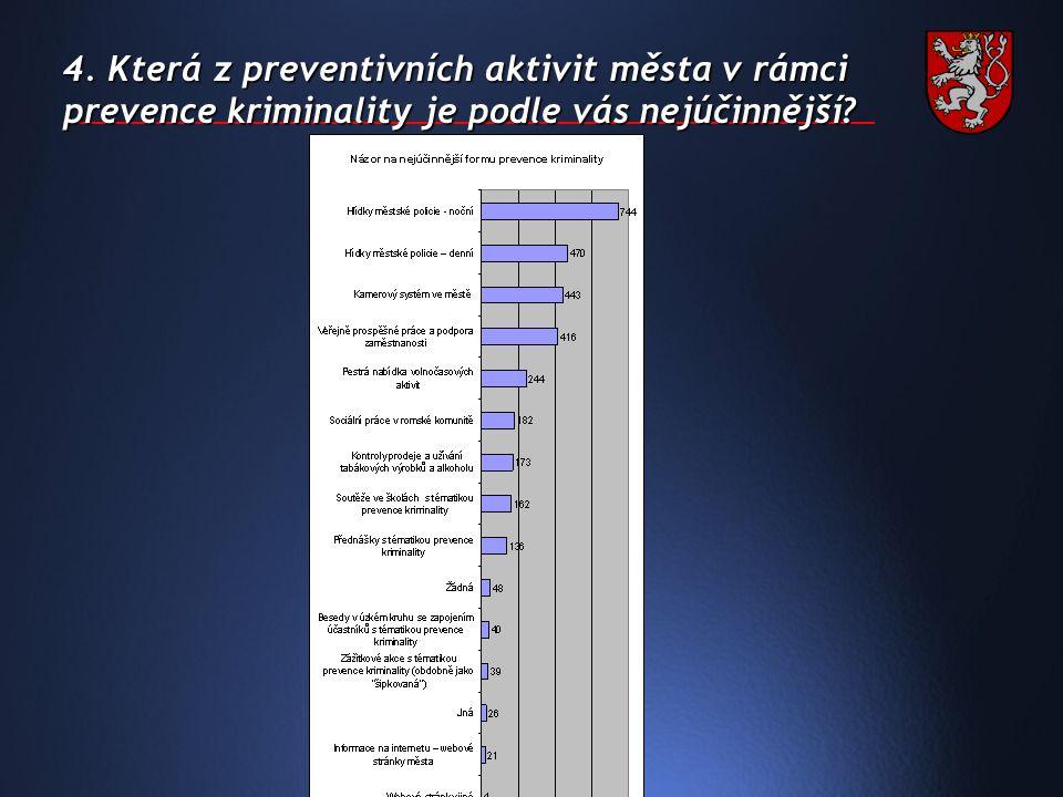 4. Která z preventivních aktivit města v rámci prevence kriminality je podle vás nejúčinnější