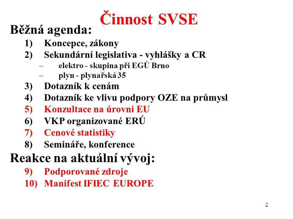 2 Běžná agenda: 1)Koncepce, zákony 2)Sekundární legislativa - vyhlášky a CR –elektro - skupina při EGÚ Brno –plyn - plynařská 35 3)Dotazník k cenám 4)Dotazník ke vlivu podpory OZE na průmysl 5)Konzultace na úrovni EU 6)VKP organizované ERÚ 7)Cenové statistiky 8)Semináře, konference Reakce na aktuální vývoj: 9)Podporované zdroje 10)Manifest IFIEC EUROPE Činnost SVSE