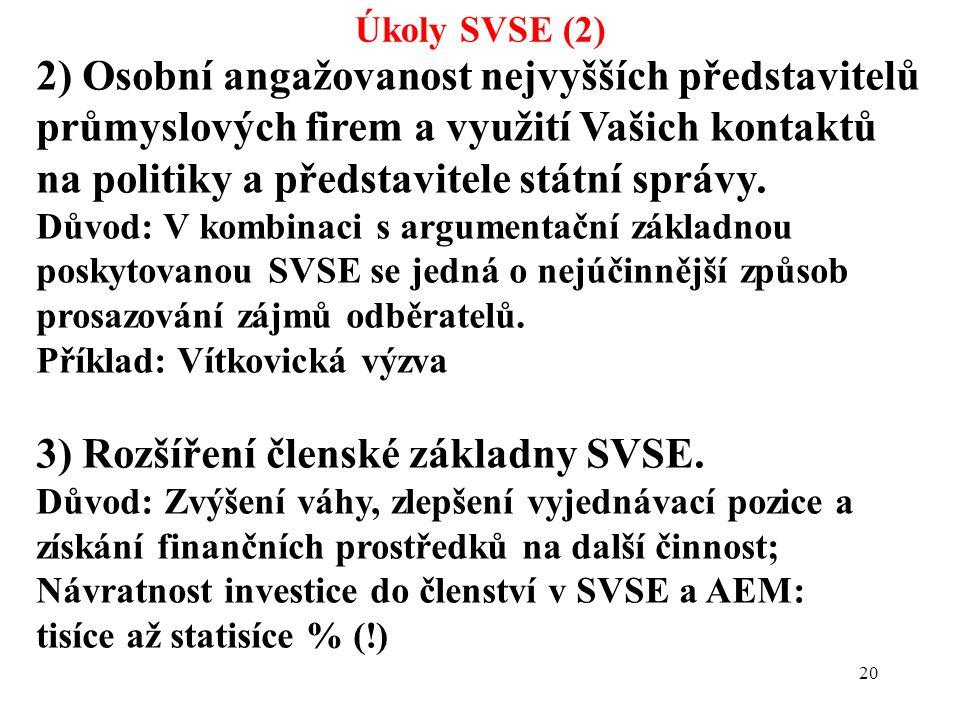 20 Úkoly SVSE (2) 2) Osobní angažovanost nejvyšších představitelů průmyslových firem a využití Vašich kontaktů na politiky a představitele státní správy.