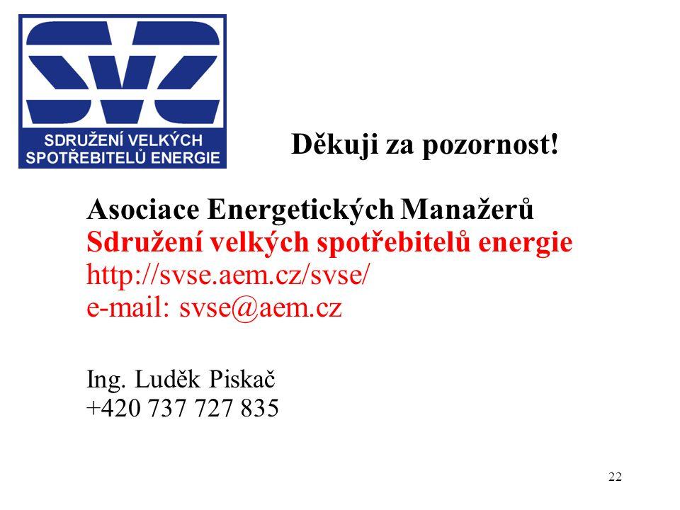 22 Děkuji za pozornost! Asociace Energetických Manažerů Sdružení velkých spotřebitelů energie http://svse.aem.cz/svse/ e-mail: svse@aem.cz Ing. Luděk