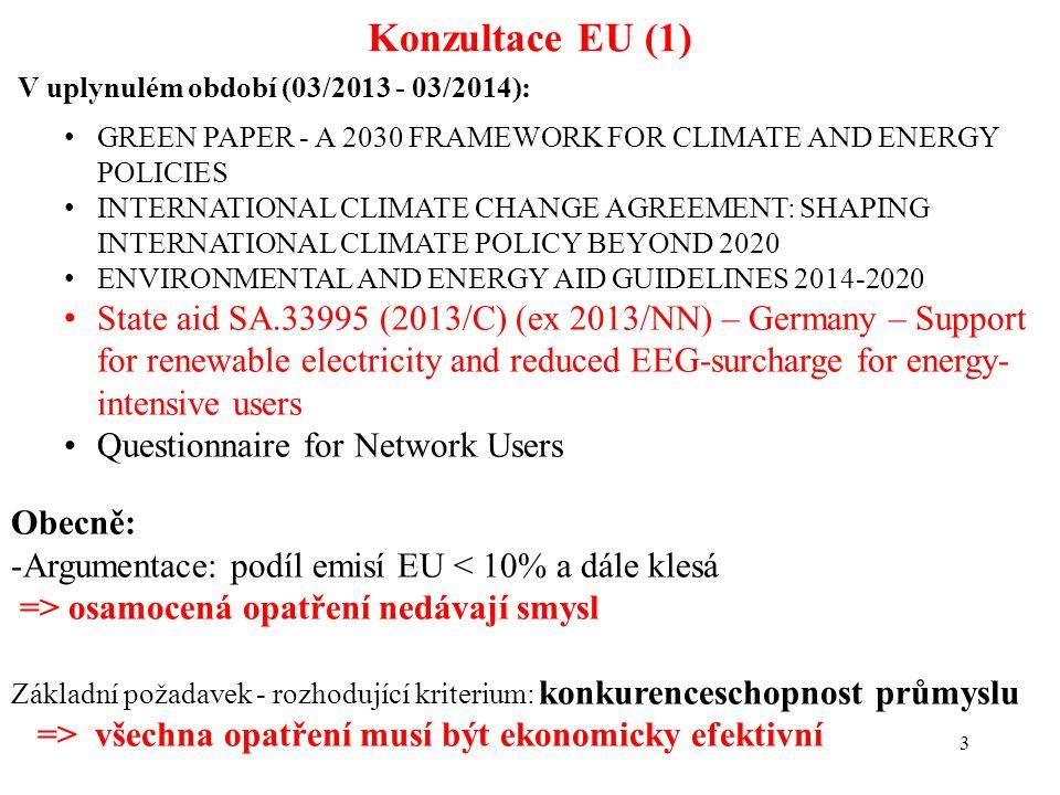 3 Konzultace EU (1) V uplynulém období (03/2013 - 03/2014): GREEN PAPER - A 2030 FRAMEWORK FOR CLIMATE AND ENERGY POLICIES INTERNATIONAL CLIMATE CHANG