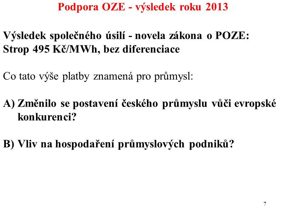 7 Podpora OZE - výsledek roku 2013 Výsledek společného úsilí - novela zákona o POZE: Strop 495 Kč/MWh, bez diferenciace Co tato výše platby znamená pro průmysl: A)Změnilo se postavení českého průmyslu vůči evropské konkurenci.