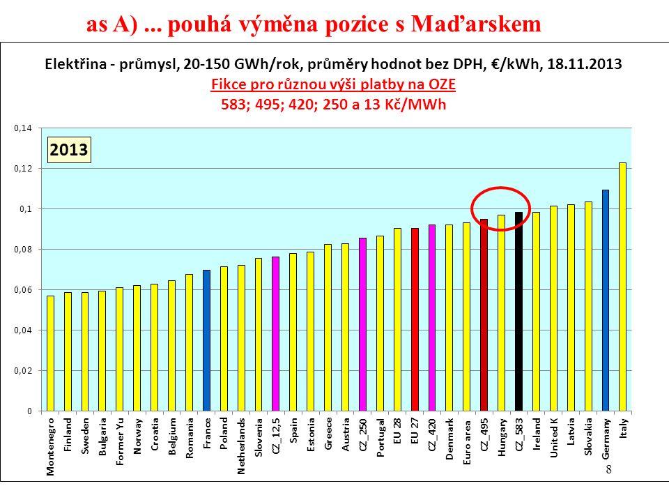 8 as A)... pouhá výměna pozice s Maďarskem