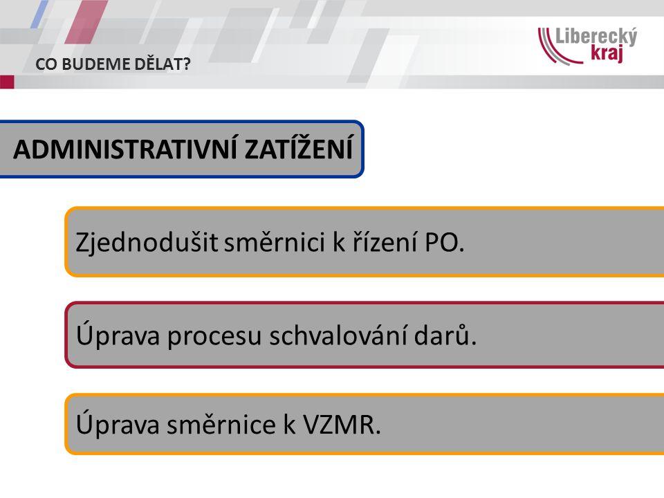 CO BUDEME DĚLAT? Zjednodušit směrnici k řízení PO. ADMINISTRATIVNÍ ZATÍŽENÍ Úprava procesu schvalování darů. Úprava směrnice k VZMR.
