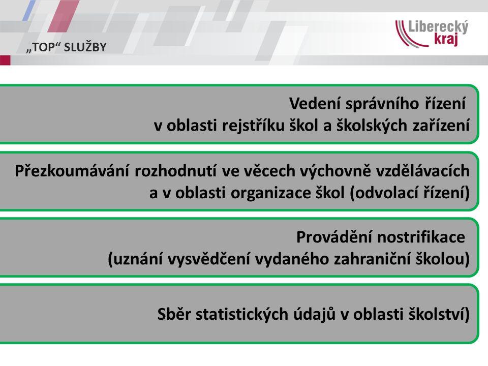 """""""TOP SLUŽBY Vedení správního řízení v oblasti rejstříku škol a školských zařízení Přezkoumávání rozhodnutí ve věcech výchovně vzdělávacích a v oblasti organizace škol (odvolací řízení) Provádění nostrifikace (uznání vysvědčení vydaného zahraniční školou) Sběr statistických údajů v oblasti školství)"""