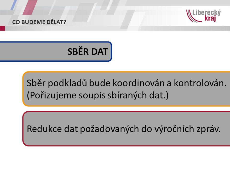 CO BUDEME DĚLAT? Sběr podkladů bude koordinován a kontrolován. (Pořizujeme soupis sbíraných dat.) SBĚR DAT Redukce dat požadovaných do výročních zpráv