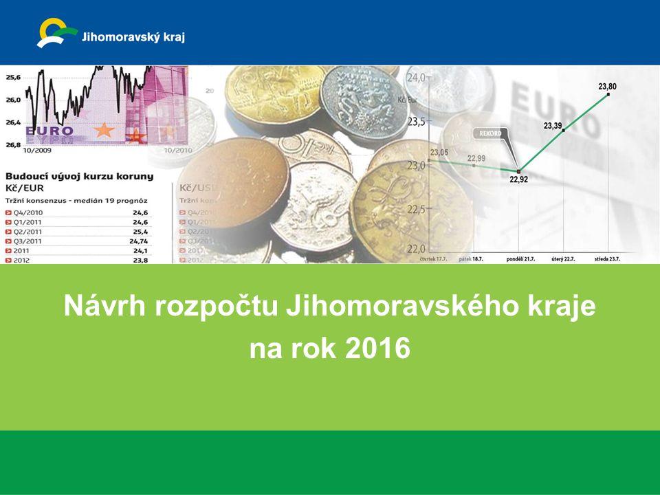 Návrh rozpočtu Jihomoravského kraje na rok 2016