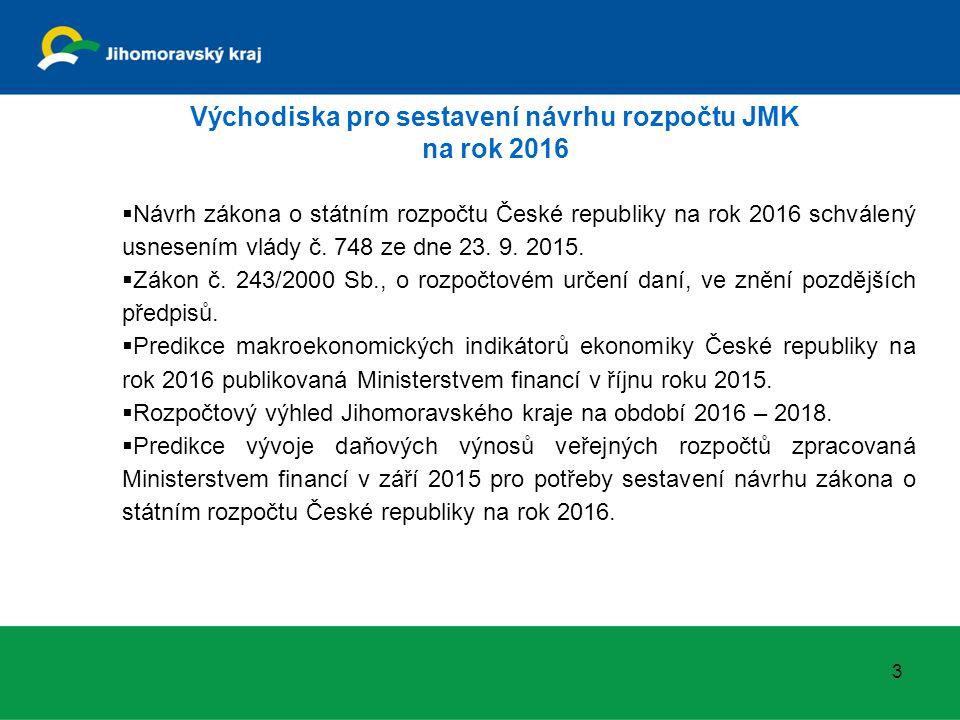 3 Východiska pro sestavení návrhu rozpočtu JMK na rok 2016  Návrh zákona o státním rozpočtu České republiky na rok 2016 schválený usnesením vlády č.
