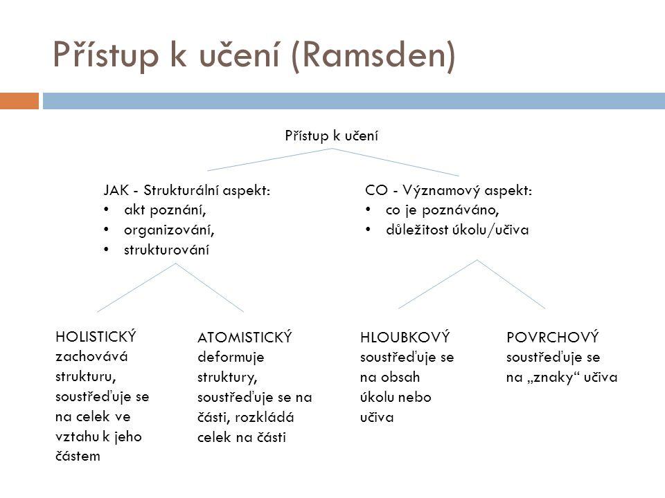 """Přístup k učení (Ramsden) Přístup k učení JAK - Strukturální aspekt: akt poznání, organizování, strukturování CO - Významový aspekt: co je poznáváno, důležitost úkolu/učiva HOLISTICKÝ zachovává strukturu, soustřeďuje se na celek ve vztahu k jeho částem ATOMISTICKÝ deformuje struktury, soustřeďuje se na části, rozkládá celek na části HLOUBKOVÝ soustřeďuje se na obsah úkolu nebo učiva POVRCHOVÝ soustřeďuje se na """"znaky učiva"""
