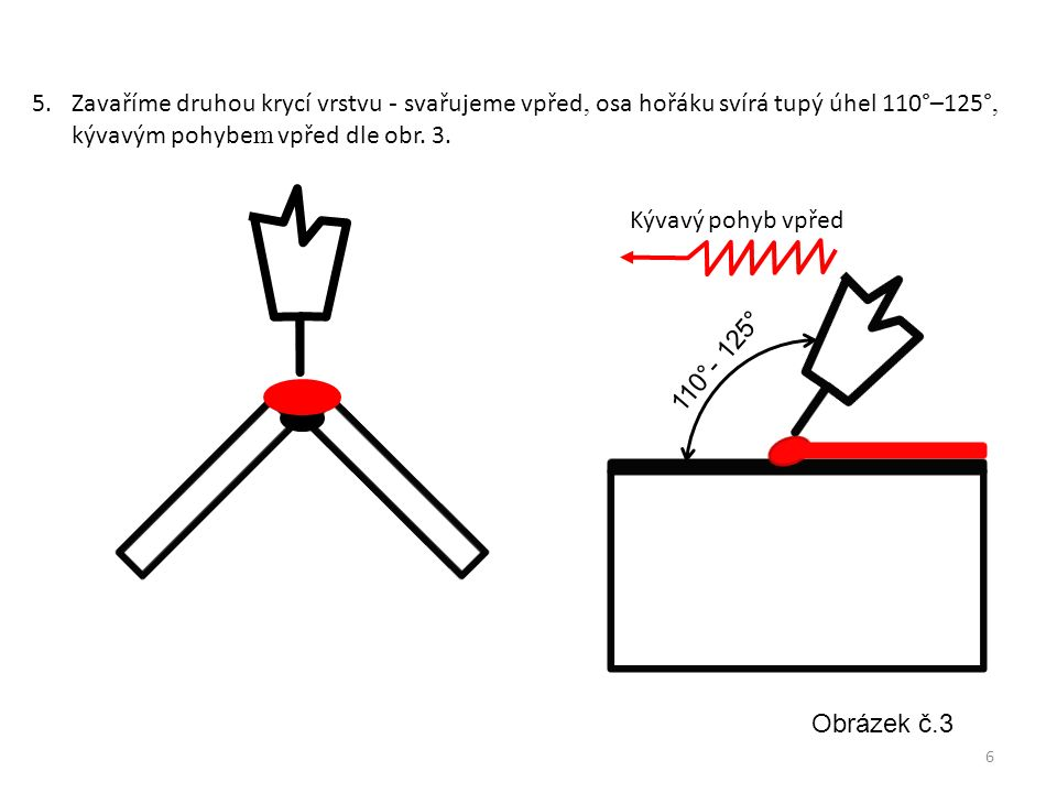 5.Zavaříme druhou krycí vrstvu - svařujeme vpřed, osa hořáku svírá tupý úhel 110°–125°, kývavým pohybe m vpřed dle obr. 3. 110°- 125° Kývavý pohyb vpř