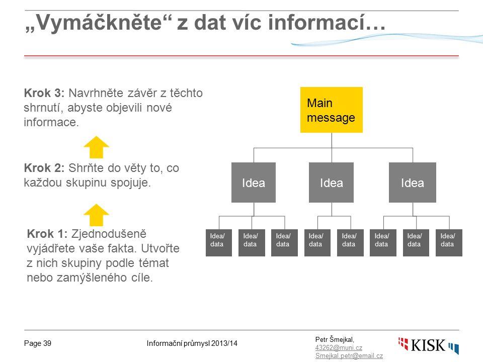 """Informační průmysl 2013/14Page 39 Petr Šmejkal, 43262@muni.cz 43262@muni.cz Smejkal.petr@email.cz """"Vymáčkněte z dat víc informací… Krok 1: Zjednodušeně vyjádřete vaše fakta."""