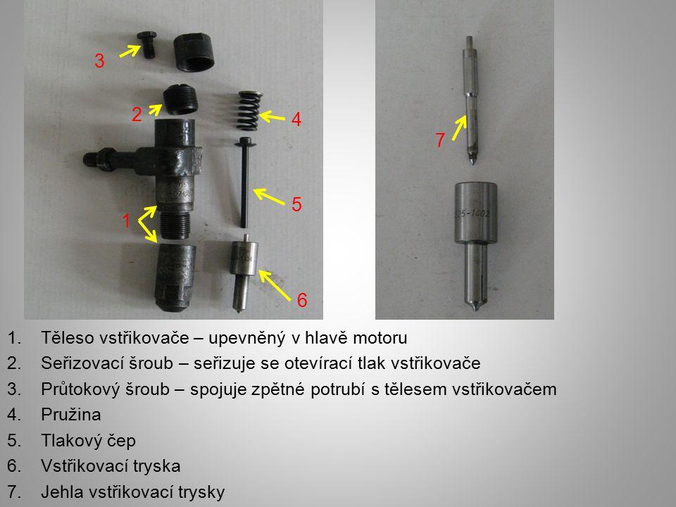 1.Těleso vstřikovače – upevněný v hlavě motoru 2.Seřizovací šroub – seřizuje se otevírací tlak vstřikovače 3.Průtokový šroub – spojuje zpětné potrubí