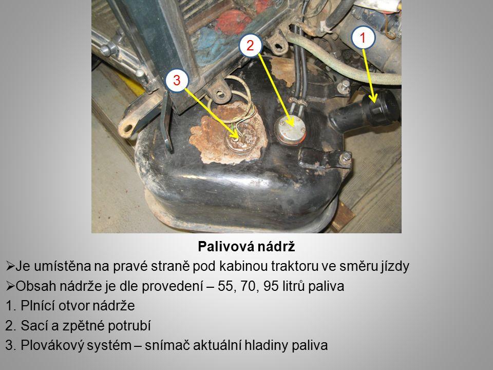 Palivová nádrž  Je umístěna na pravé straně pod kabinou traktoru ve směru jízdy  Obsah nádrže je dle provedení – 55, 70, 95 litrů paliva 1. Plnící o
