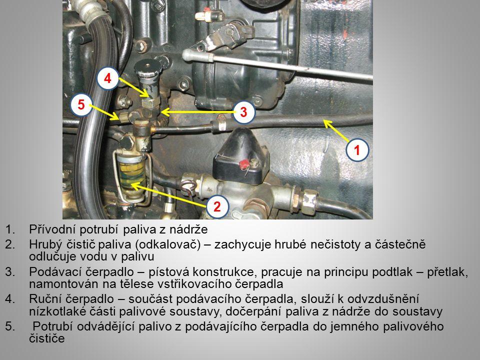 1.Přívodní potrubí paliva z nádrže 2.Hrubý čistič paliva (odkalovač) – zachycuje hrubé nečistoty a částečně odlučuje vodu v palivu 3.Podávací čerpadlo