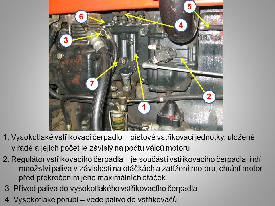 1. Vysokotlaké vstřikovací čerpadlo – pístové vstřikovací jednotky, uložené v řadě a jejich počet je závislý na počtu válců motoru 2. Regulátor vstřik