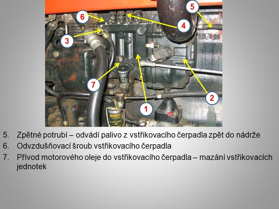 5.Zpětné potrubí – odvádí palivo z vstřikovacího čerpadla zpět do nádrže 6.Odvzdušňovací šroub vstřikovacího čerpadla 7.Přívod motorového oleje do vst