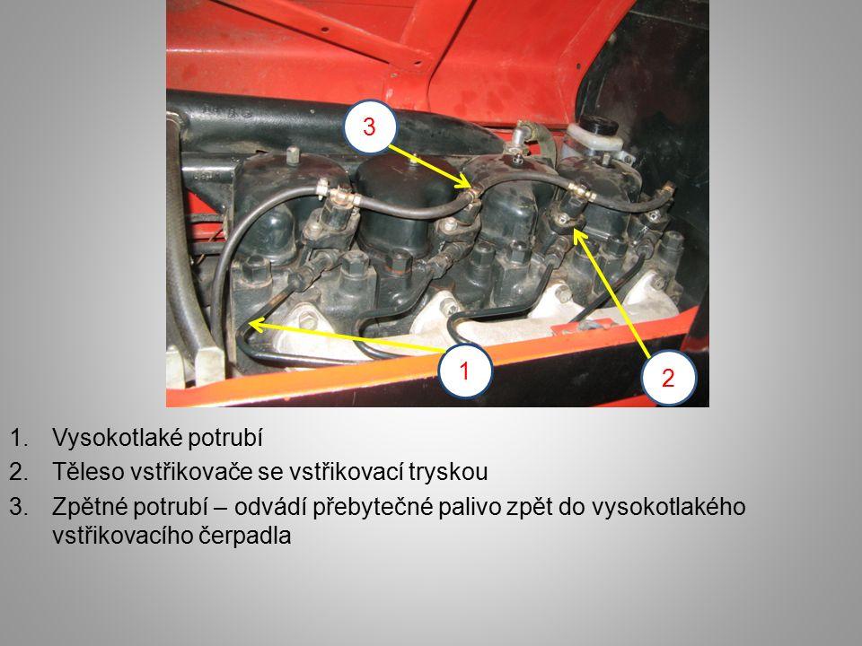 1.Vysokotlaké potrubí 2.Těleso vstřikovače se vstřikovací tryskou 3.Zpětné potrubí – odvádí přebytečné palivo zpět do vysokotlakého vstřikovacího čerp