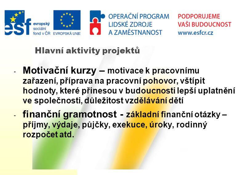 Hlavní aktivity projektů - Motivační kurzy – motivace k pracovnímu zařazení, příprava na pracovní pohovor, vštípit hodnoty, které přinesou v budoucnos