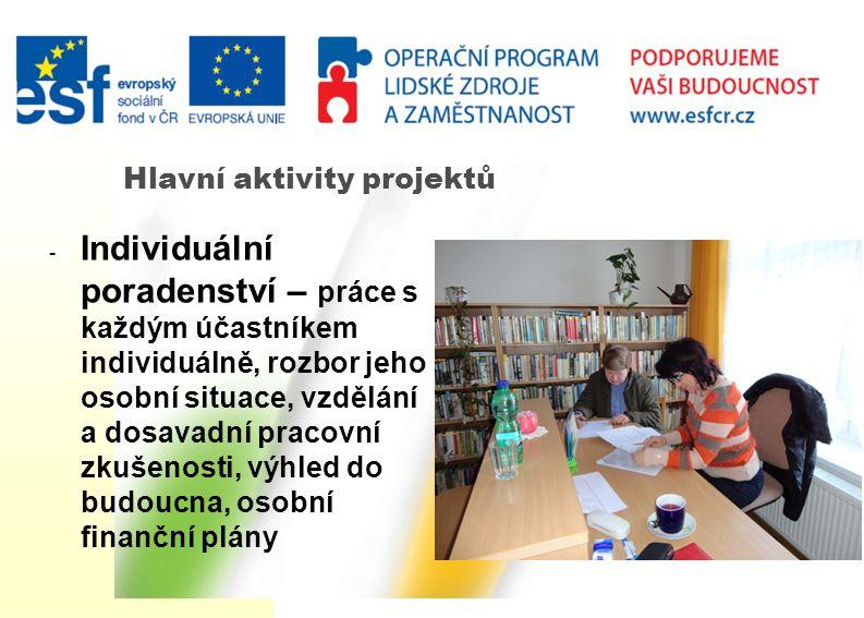 Hlavní aktivity projektů - Individuální poradenství – práce s každým účastníkem individuálně, rozbor jeho osobní situace, vzdělání a dosavadní pracovní zkušenosti, výhled do budoucna, osobní finanční plány