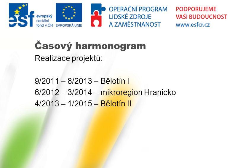 Časový harmonogram Realizace projektů: 9/2011 – 8/2013 – Bělotín I 6/2012 – 3/2014 – mikroregion Hranicko 4/2013 – 1/2015 – Bělotín II