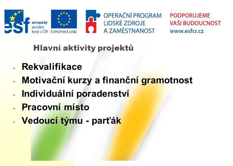 Hlavní aktivity projektů - Rekvalifikace - Motivační kurzy a finanční gramotnost - Individuální poradenství - Pracovní místo - Vedoucí týmu - parťák