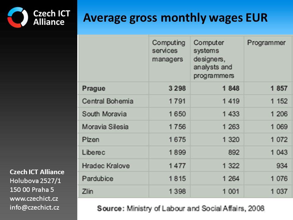 Average gross monthly wages EUR Czech ICT Alliance Holubova 2527/1 150 00 Praha 5 www.czechict.cz info@czechict.cz